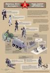 Shock Trooper Infographic
