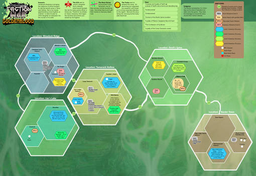 Goldenblood Map with GM Secrets by Dreamkeepers