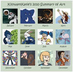 KilowattKatie's 2010 Artworks