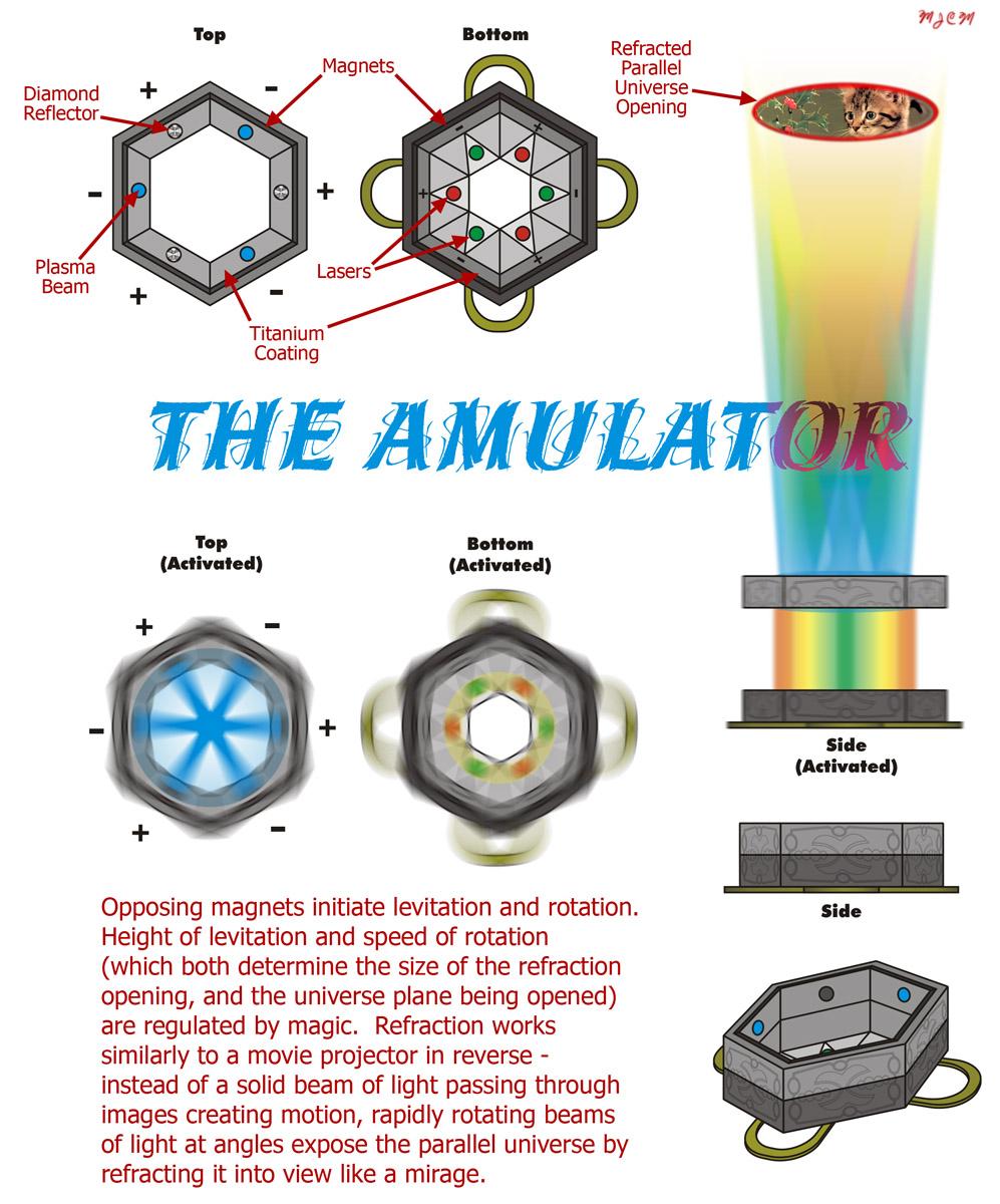 The Amulator by XKachoOjiX