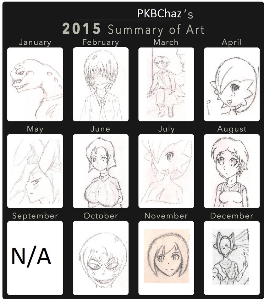 2015 Summary of Art by PKBChaz