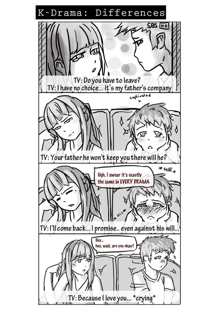K-drama : Differences by Limited-Access