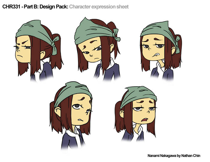 Expressions Nanami by Limited-Access