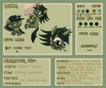 Delia Reference Sheet