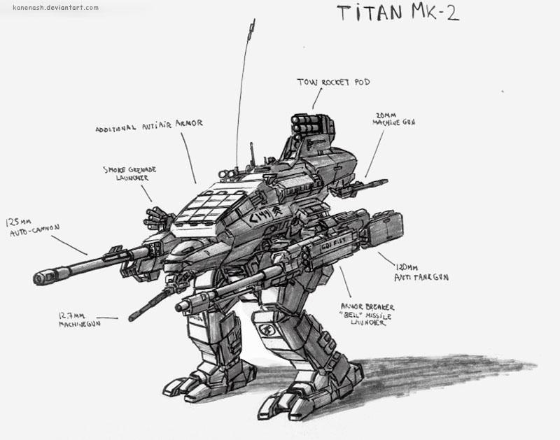 Kane Nash's Titan Devastator by KaneNash