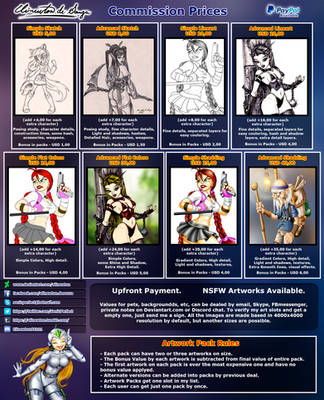 Commission Prices (Detailed) by Elinewton