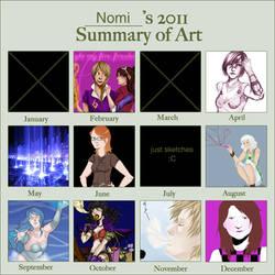 2011 Art Summary Meme