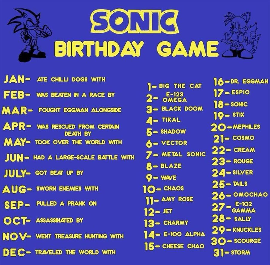 Sonic Birthday Game By Ace152 On DeviantArt