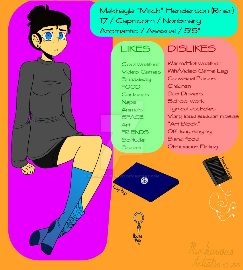 Meet the Artist (Update) by MischievousArtist