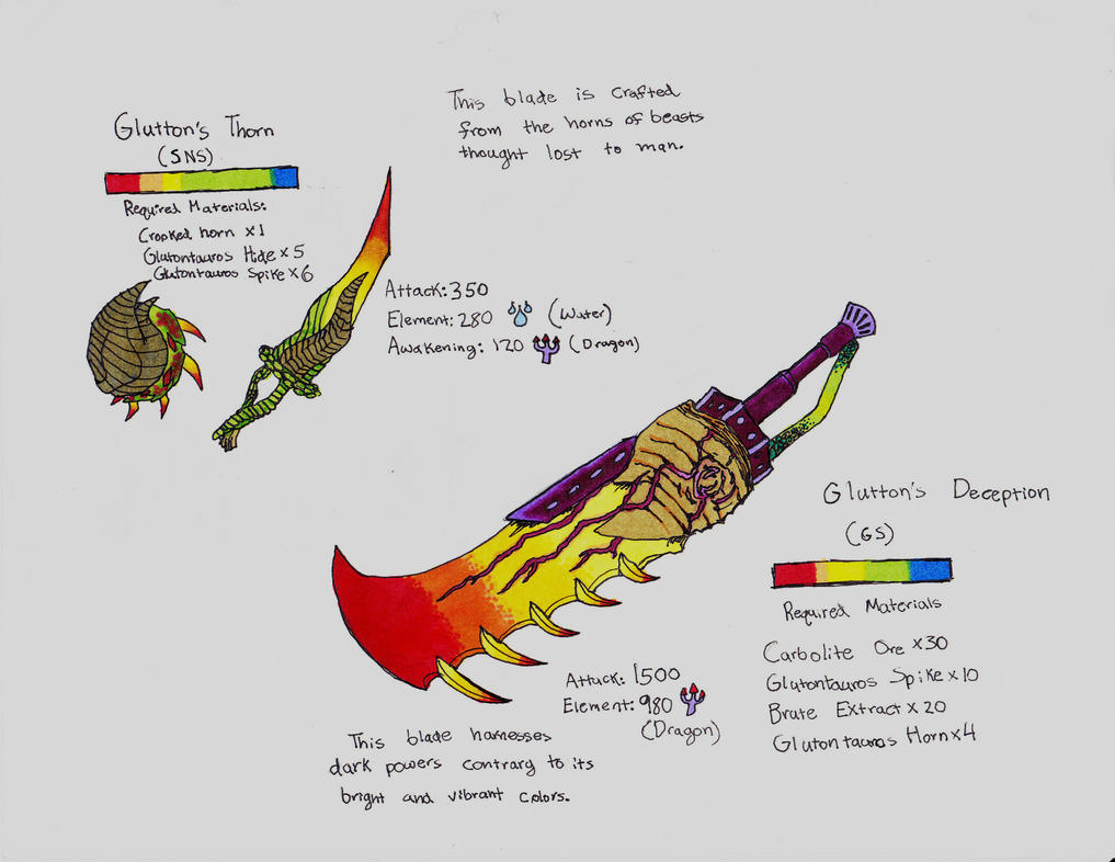Glutontauros Weapon Concepts by TheMacronian
