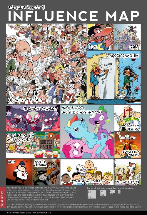 My Influence Map by ANDREU-T