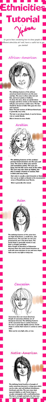 Ethnicities Tutorial by Xadrea