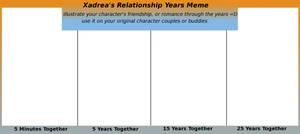Relationship Years Meme