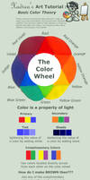 Art Tutorial: Color Theory