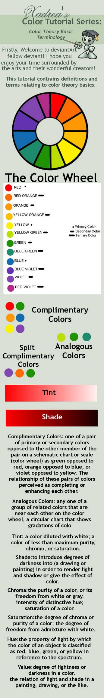 Color Tutorial Series: Basic Terminology