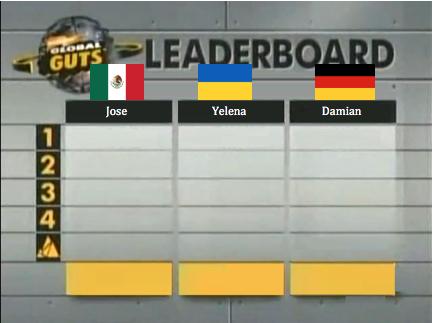 Jose (MEX) Vs Yelena (CIS) Vs Damian (GER) by ShiningArmorPony3