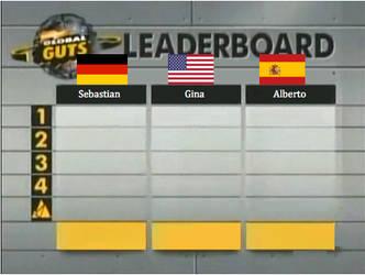 Sebastian (GER) Vs Gina (USA) Vs Alberto (ESP) by ShiningArmorPony3