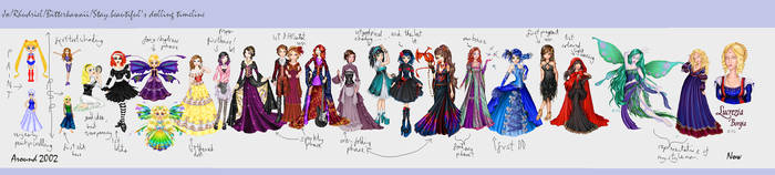 Timeline mainly of firsts by Bitterkawaii