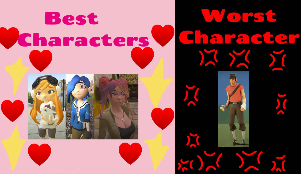 Best Characters and Worst Character
