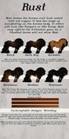 Rust Mutation Sheet