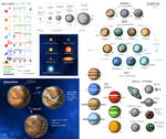 Stars in Shadow: Star and Planet Types