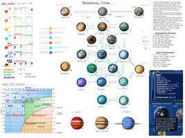 Stars in Shadow: Terraforming Chart by AriochIV