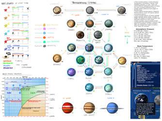 Stars in Shadow: Terraforming Chart
