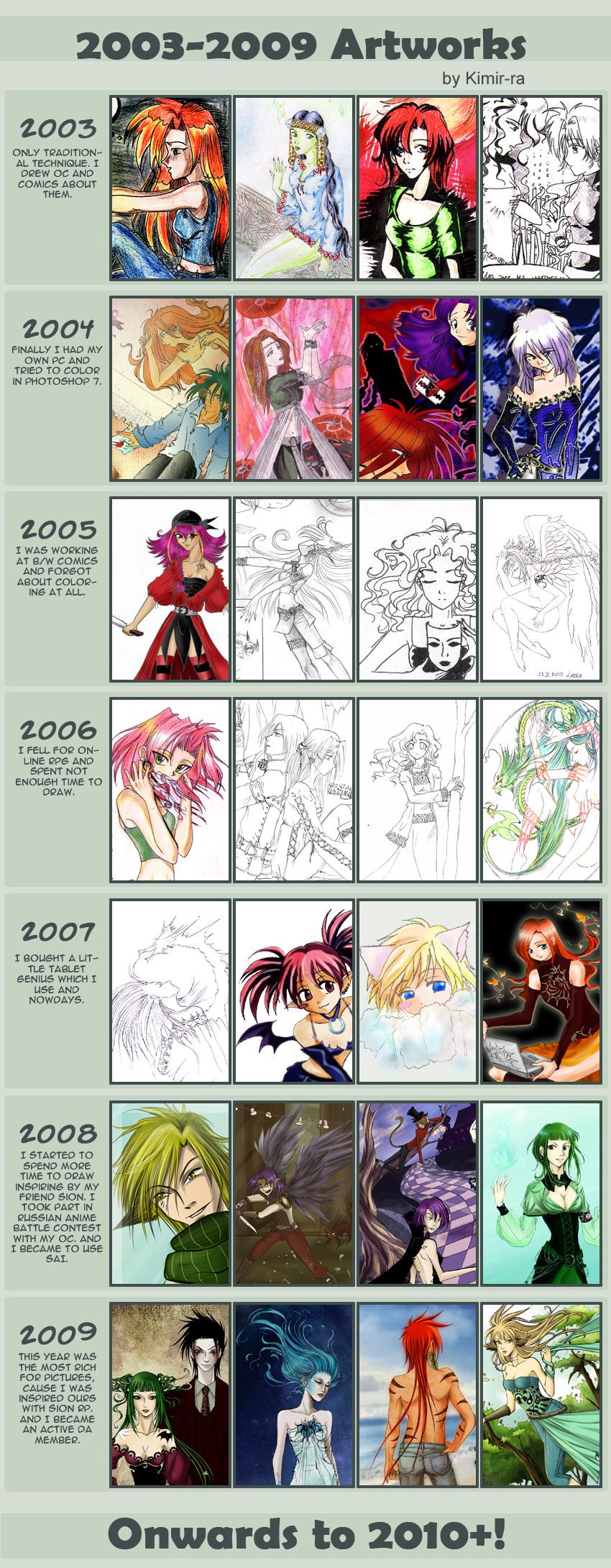 2003-2009 Art meme by Kimir-Ra