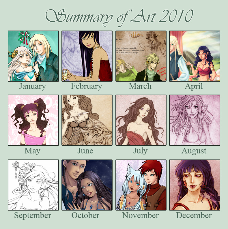 Summary of Art_2010 by Kimir-Ra