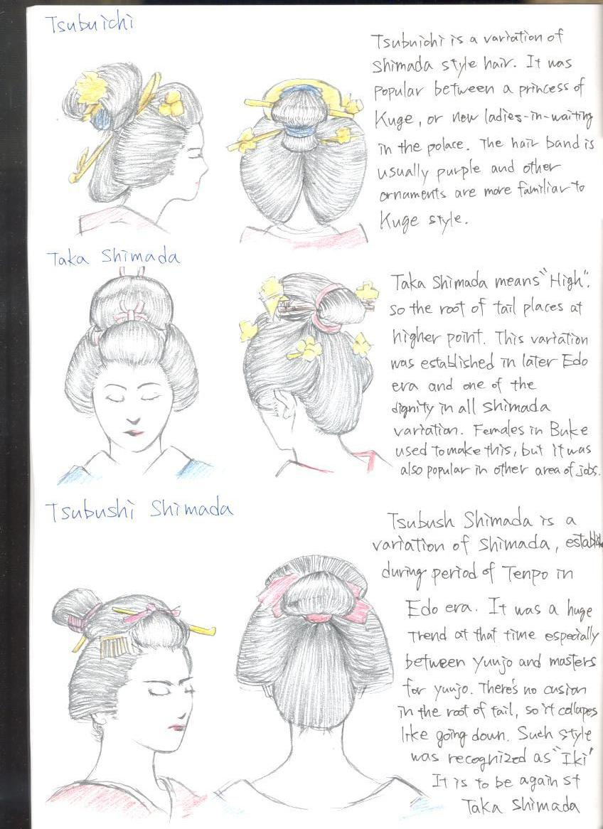 Nihongami Tutorial 9 by ShotaKotake
