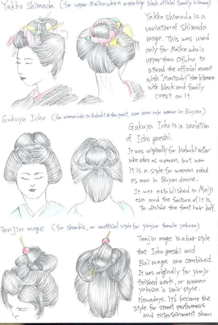 Nihongami Tutorial 22 by ShotaKotake