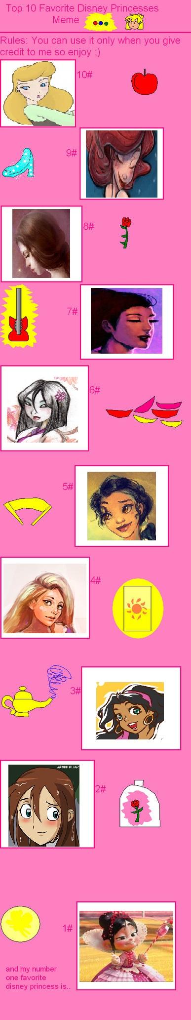 My Top 10 Favorite Disney Princesses by littledoegiuli95