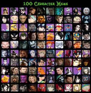 100 Favourite Character Meme