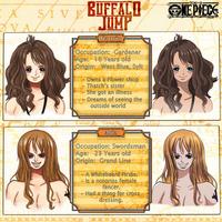 BJ profiles - Aria and Kaorin by Opirou