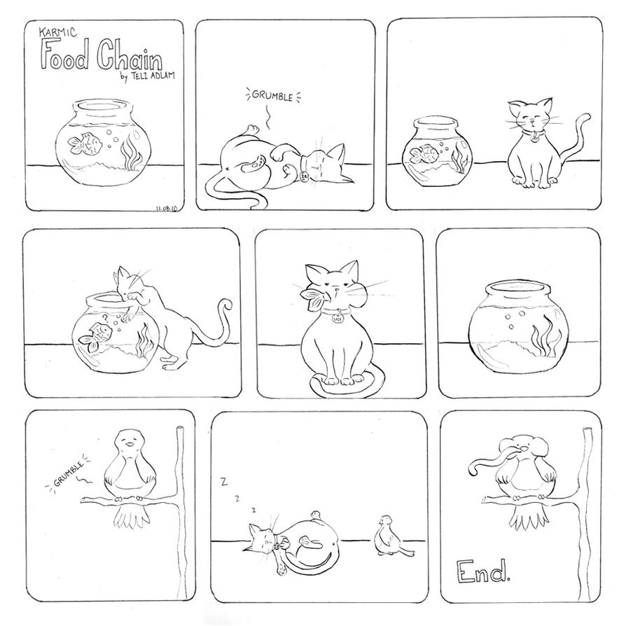 food chain coloring page - coloring pages food chains