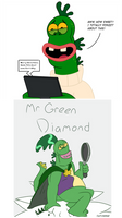 Gift of Green by Cartuneslover16