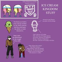 Ice Cream Kingdom Stuff by Shinnoh