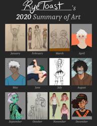 My 2020 art summary
