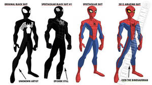 The Spectacular Spider-Man Suits