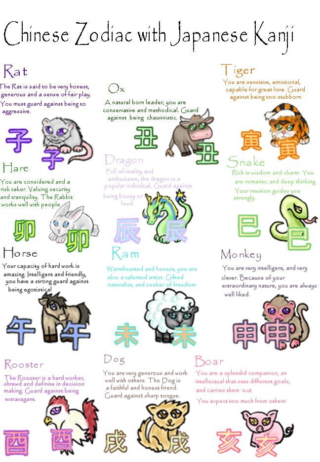 Chinese zodiac Japanese kanji by inuebony on DeviantArt