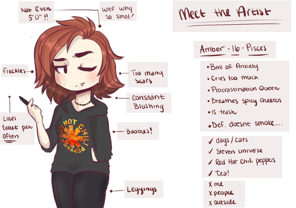 Meet the Artist by A-Cute-Username on DeviantArt