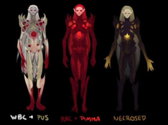 Lesser Blood God Thumbnails by zenevaydragon973