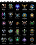 League of Legends Factions