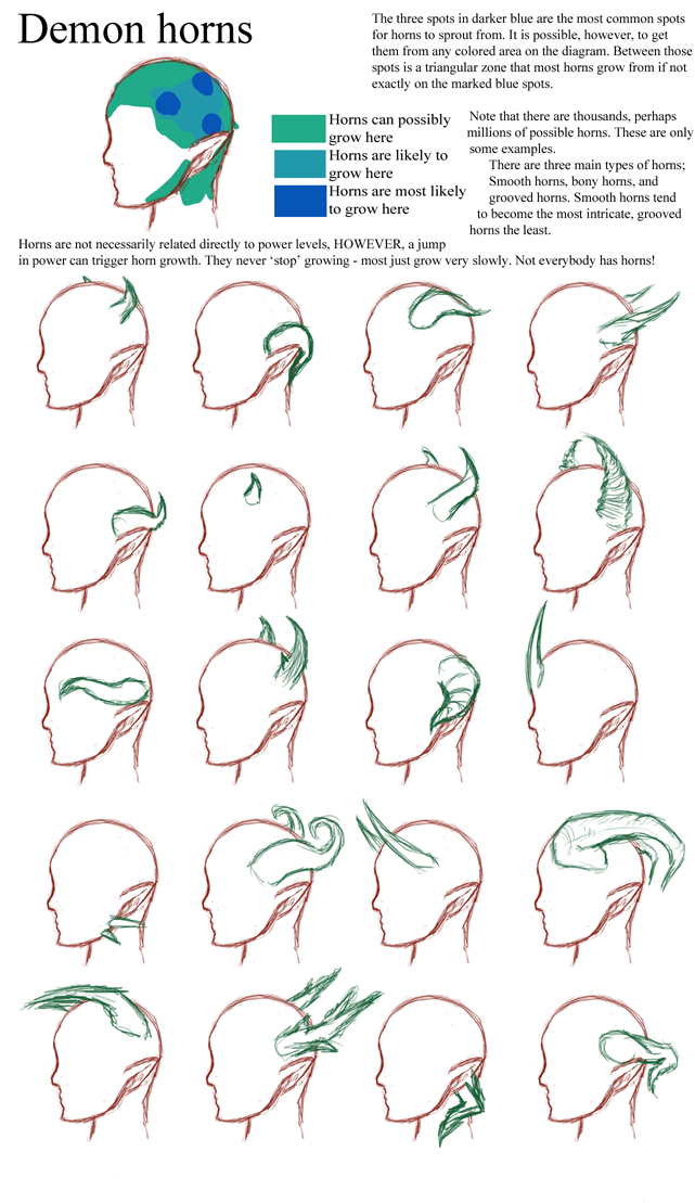 Horns by Demireius on DeviantArt