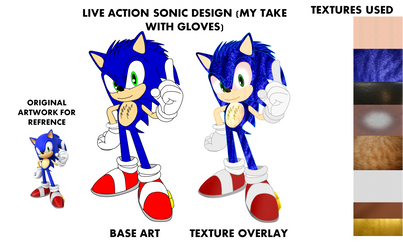 Live Action Sonic Design (My Take with Gloves)