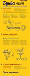Typography by Geyzerrr