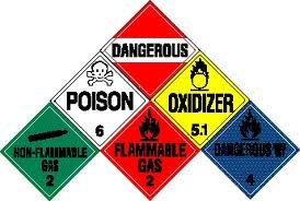 Crown Capital Eco Management Hazardous Materials by loonlau963
