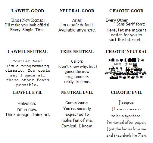 font alignment chart by heyhashimotosan on deviantart