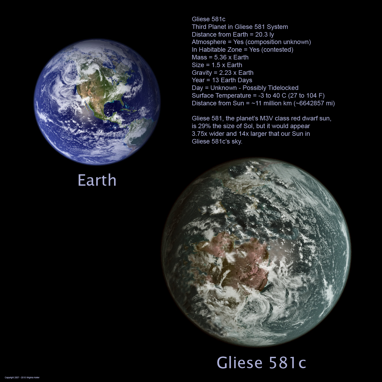 f earth 581 comparedgliese - photo #1