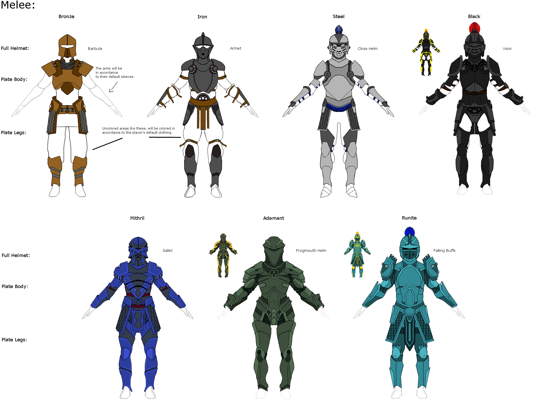 Rs Armor Redesign Concepts By Elitezeon On Deviantart